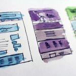 Ideation – UX Design process